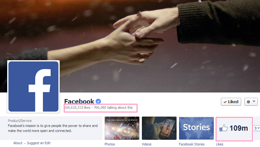 Top 9 best Facebook Pages 2014
