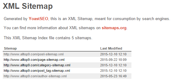 xml-sitemap-alltop9-com-on-page-seo