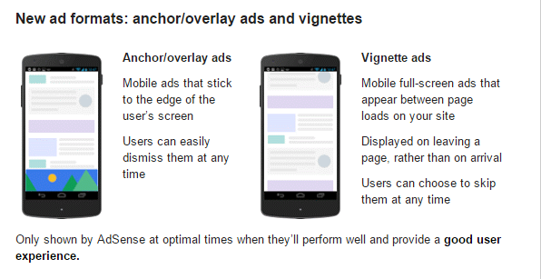 anchor-overlay-viginitte-page-level-ad-formats