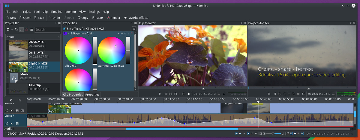 Best 20 Professional Video Creating Editing Programs On