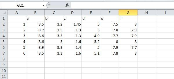 how to take data from excel and make a graph