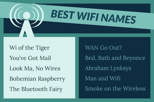 Cool Wi-Fi Router Names