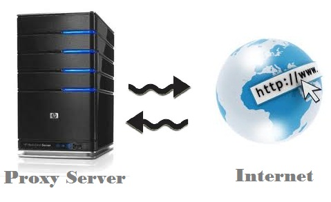 Image result for proxy server