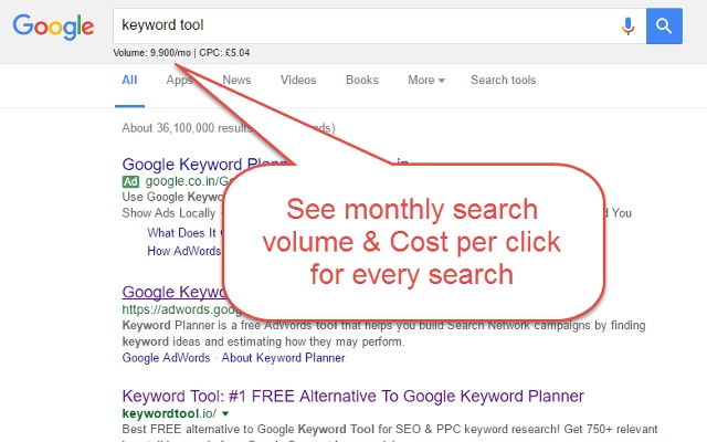 keywords-everywhere-to-know-keywords-for-ranking-seo-google-chrome-extension