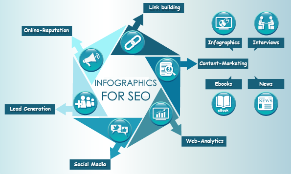 tips-to-optimise-infographics-for-seo