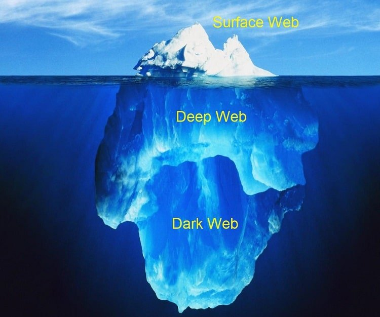 Reality Of Deep Web: Is It Truly That Scary?