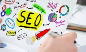 SEO article ideas